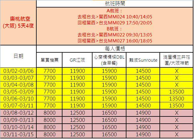 (北海道東京大阪 機+酒) 立刻,馬上,準備起飛的晚鳥票 日本機加酒清艙大特賣