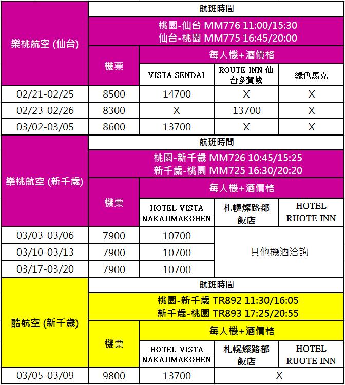 0202仙台北海道
