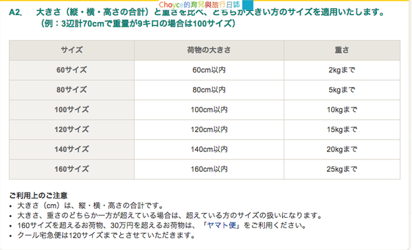 螢幕快照 2013-09-01 上午10.01.51