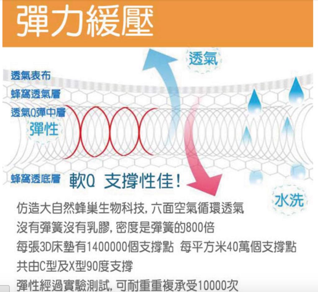 isufu 科技床墊