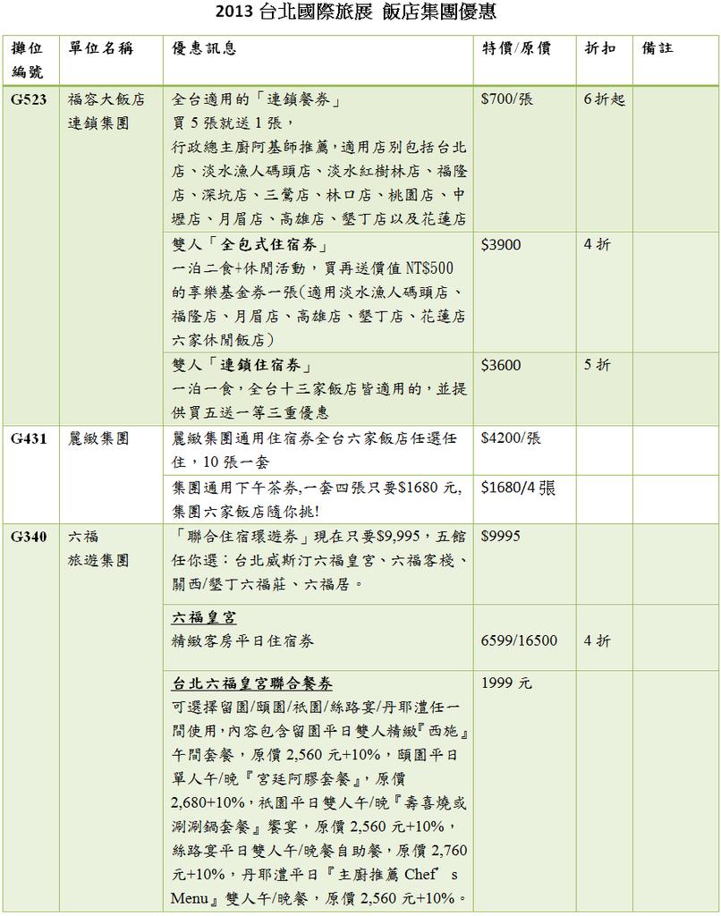 螢幕快照 2013-10-08 下午10.43.18