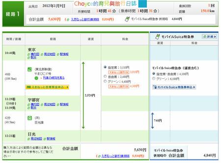 東京往日光車資.jpg
