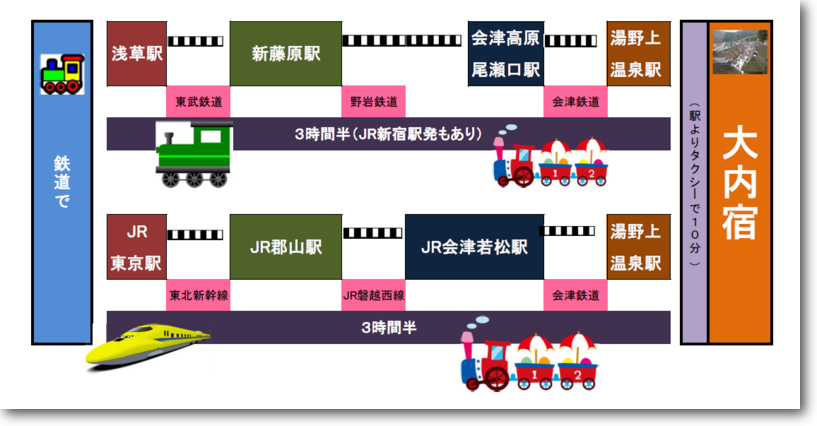 route_railway_1
