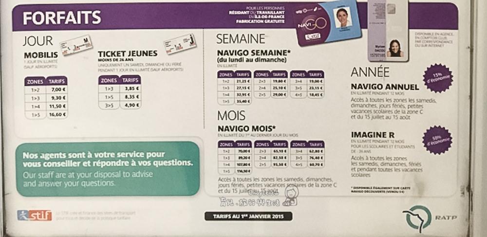 巴黎地鐵車票Choyce-1