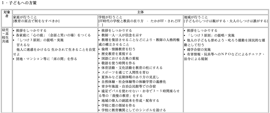 螢幕快照 2015-05-24 下午10.41.25