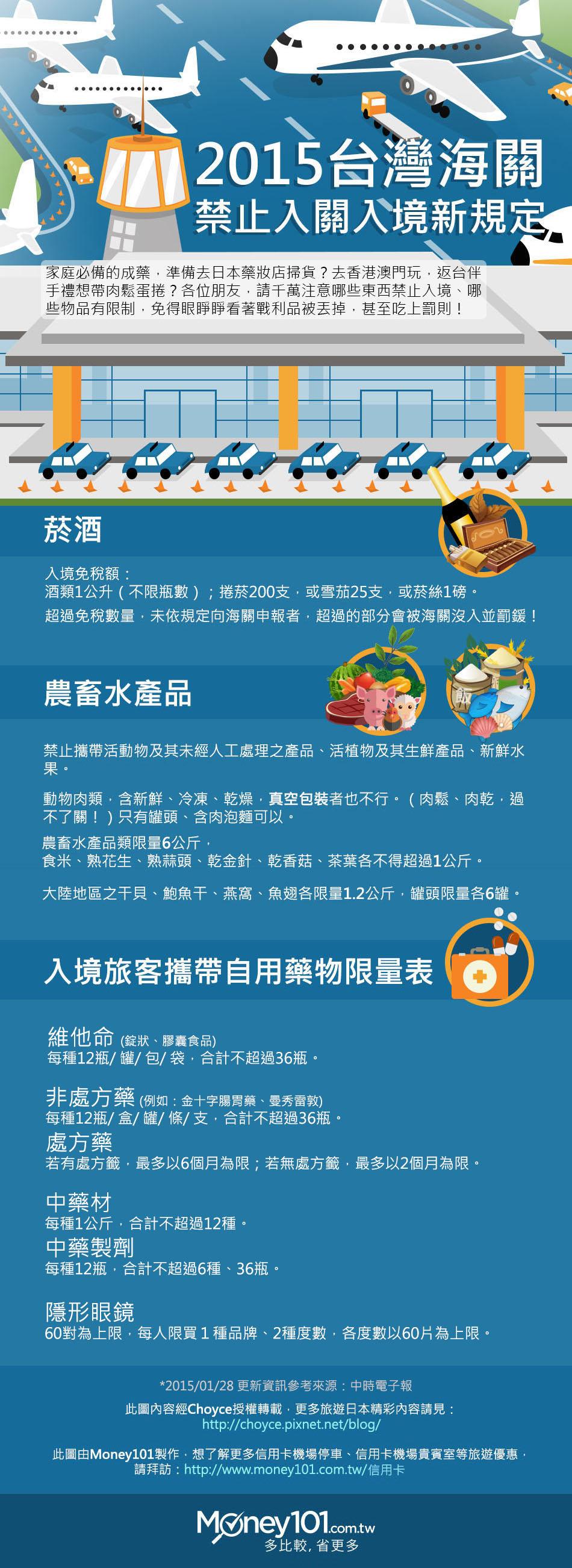 (旅行資訊) 台灣海關禁止入關物品,請大家看仔細囉! 2017年海關禁止入關入境物品新規定