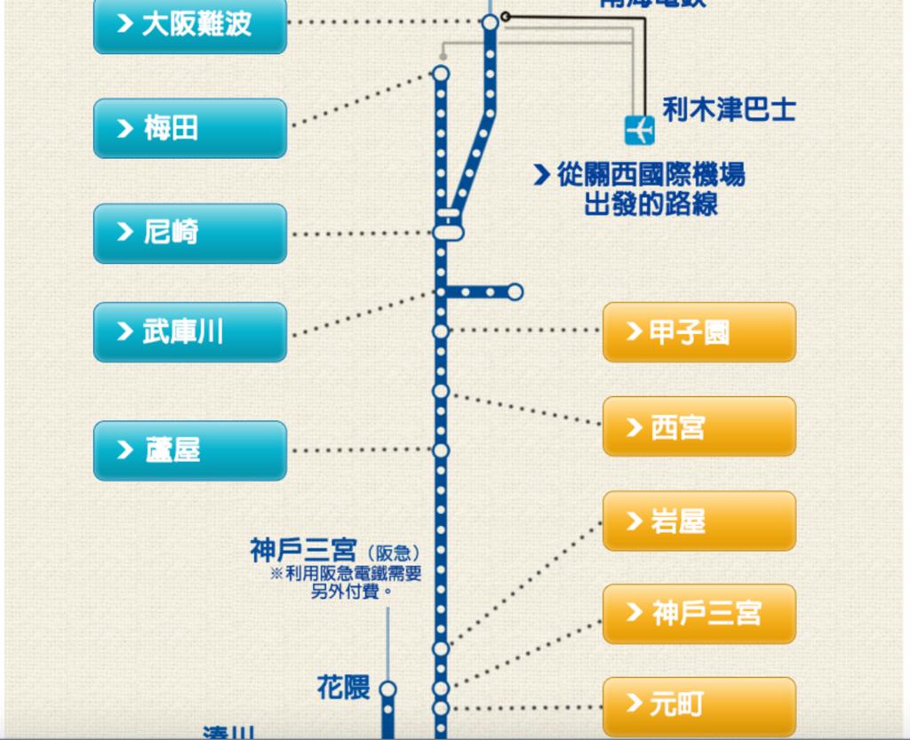 阪急阪神01.png