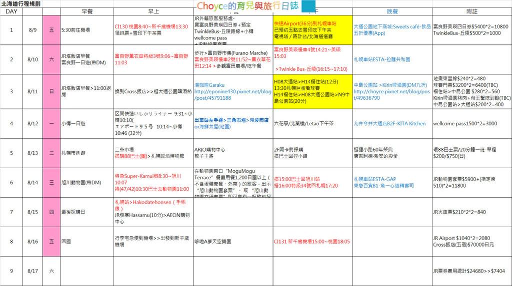 北海道行程規畫表
