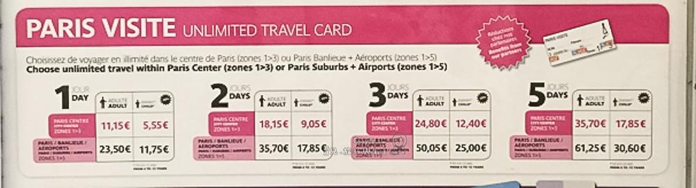巴黎地鐵車票Choyce-2