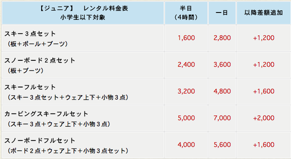 螢幕快照 2014-01-24 下午10.20.58