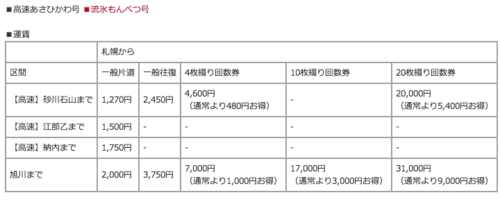 螢幕快照 2014-01-27 下午3.46.53