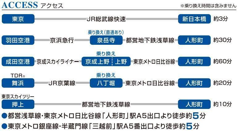 アクセス_東京・日本橋三越前