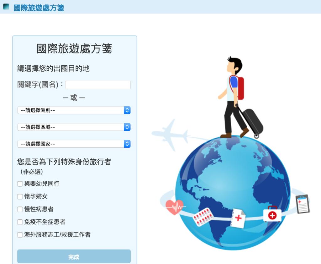 國際旅遊處方簽