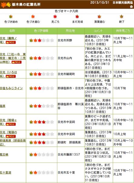 螢幕快照 2013-11-01 下午3.00.09