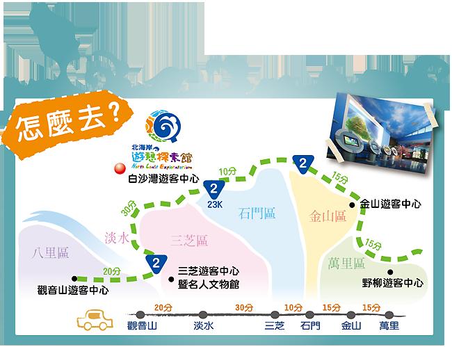 北海岸遊憩探索館交通路線圖