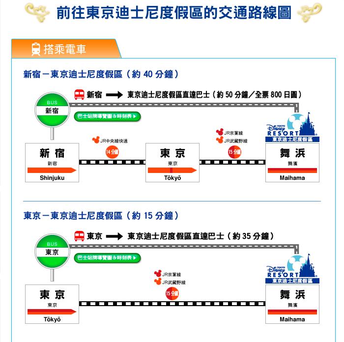 迪士尼交通圖1