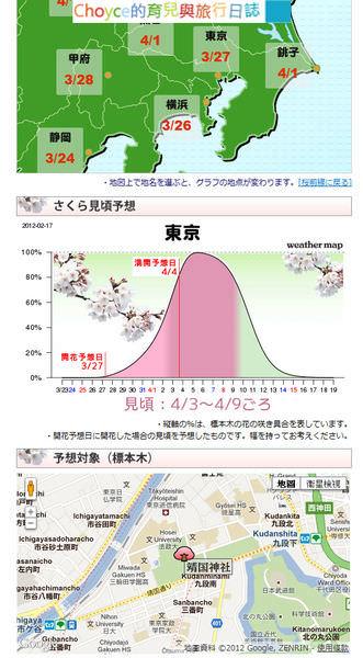 東京賞櫻預測.jpg