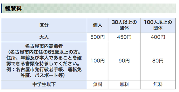 螢幕快照 2014-01-13 下午10.25.30